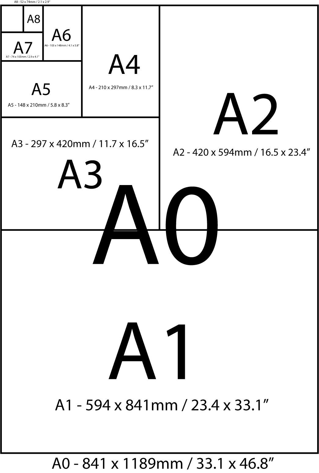 Poster paper sheet sizes